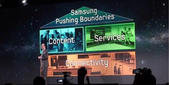 Samsungs Bausteine für den Fernseher der Zukunft