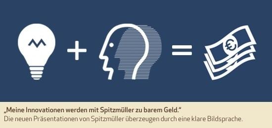 """""""Meine Innovationen werden mit Spitzmüller zu barem Geld."""" Die neuen Präsentationen von Spitzmüller überzeugen durch eine klare Bildsprache."""