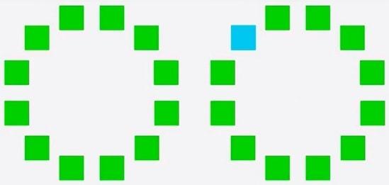 links: die Himba erkennen das minimal hellere Quadrat auf Anhieb, haben aber Schwierigkeiten das blaue von den übrigen Quadraten zu unterscheiden